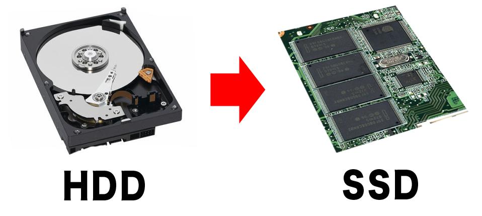 Migrar sistema operativo de un HDD a SSD
